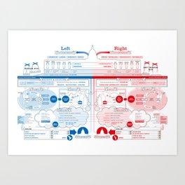 Left vs Right (US Version) Art Print