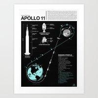 Apollo 11 Mission Diagram Art Print