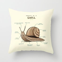 Anatomy of a Snail Throw Pillow