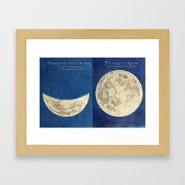 17th-Century Astronomical Art by Maria Clara Eimmart: Moon Phases Framed Art Print