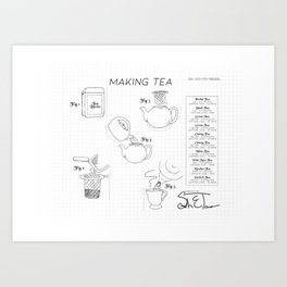 Making Tea Blueprint Art Print