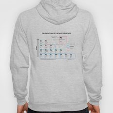 The Periodic Table of Contraceptive Methods Hoody