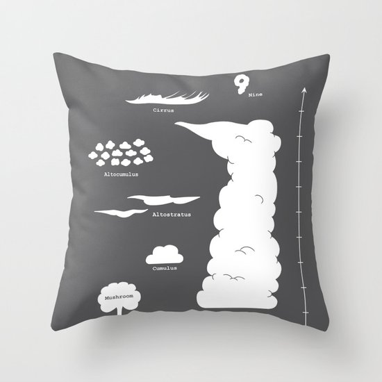 Know your clouds! Throw Pillow