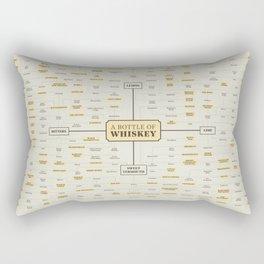 Whiskey Cocktail Flowchart Rectangular Pillow