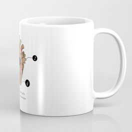 Five Point Palm Exploding Heart Technique Coffee Mug