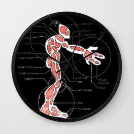 Mudokon meat chart Wall Clock
