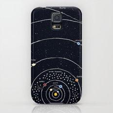 Solar system Slim Case Galaxy S5