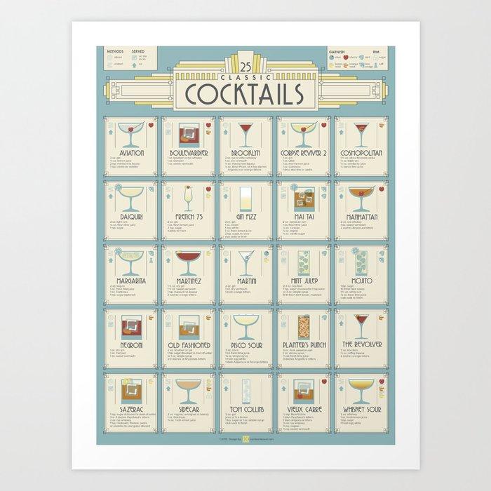 Art Deco Cocktail Recipe Poster Art Print
