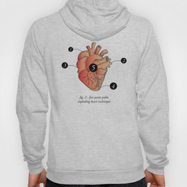 Five Point Palm Exploding Heart Technique Hoody