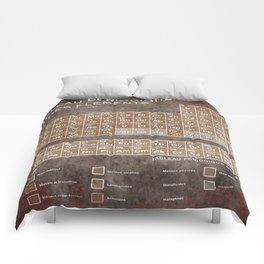 Tableau Periodiques Periodic Table Of The Elements Vintage Chart Science Comforters