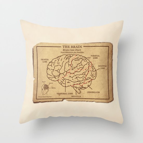 Food education for Zombies Throw Pillow