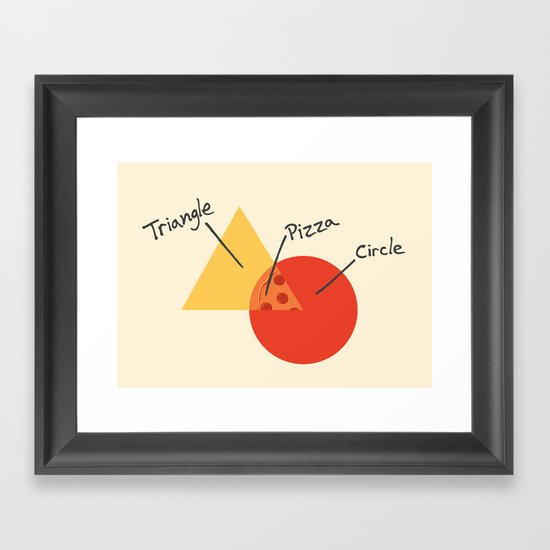 A College Venn Diagram Framed Art Print
