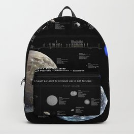 Small Bodies of the Solar System Backpack