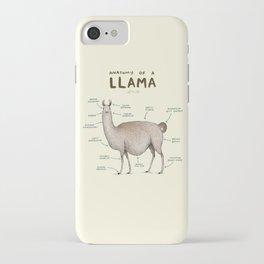 Anatomy of a Llama iPhone Case