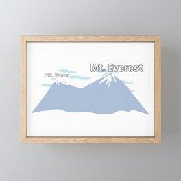 Mt. Everest Framed Mini Art Print