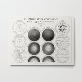 Cosmography Epitomised in Six Copper Plate Delineations | Vintage Astronomy Illustration Metal Print