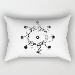 Wheel of the Year Rectangular Pillow